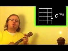 Essay on my hobby playing guitar chords